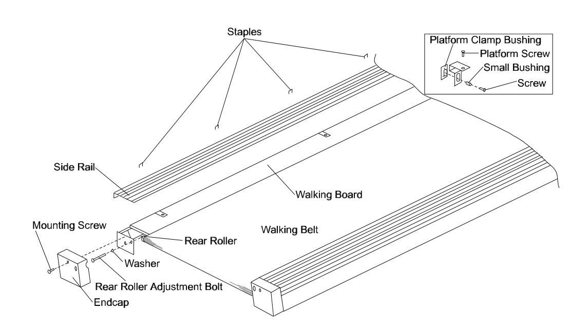 Walking Belt Cushion Deck Installation